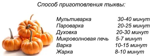 Способ приготовления тыквы