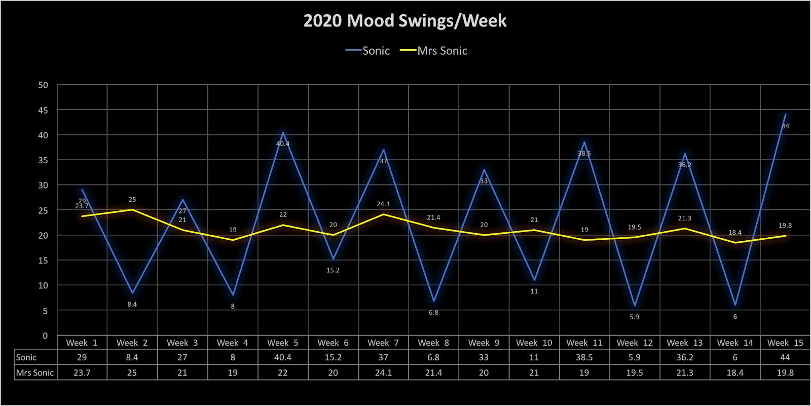 2020%20Mood%20Swings.png