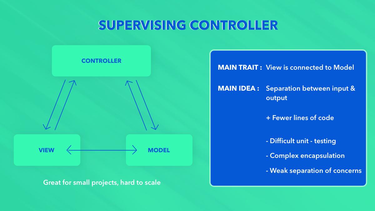 supervising controller