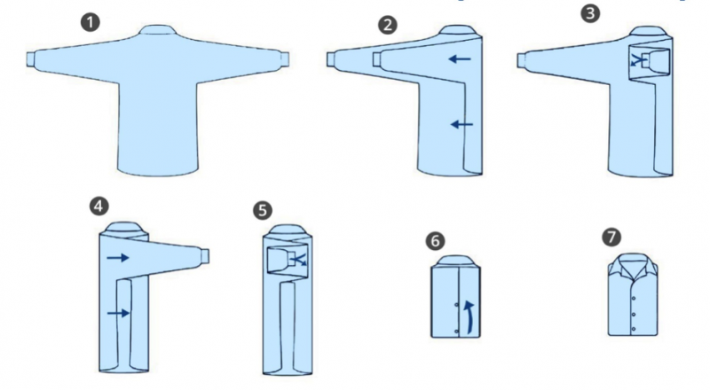 Cách gấp áo sơ mi không bị nhăn - Kiểu gấp 1