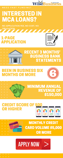 Wise Business Loans - MCS