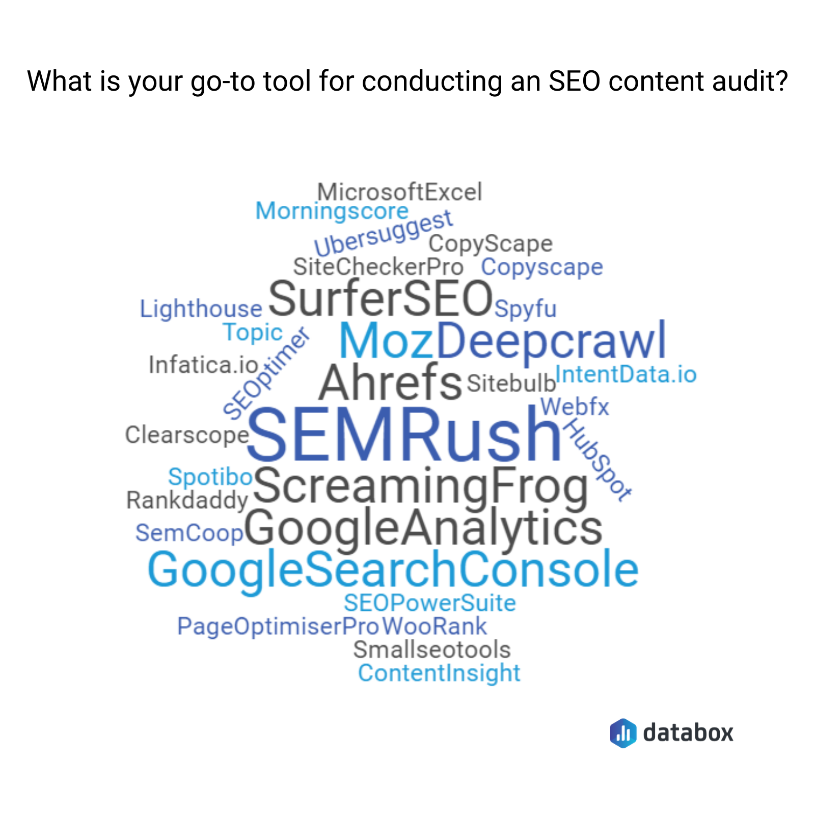 best seo content audit tools