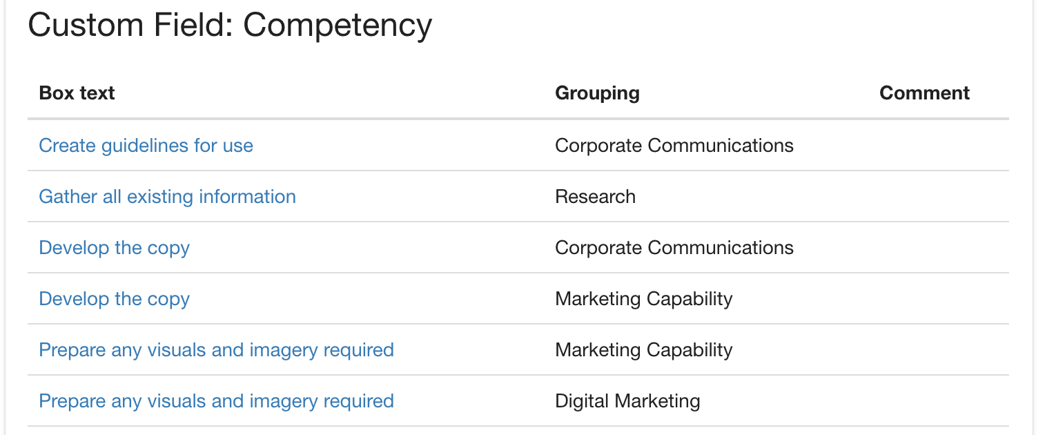 Image shows a competency list created in Skore.