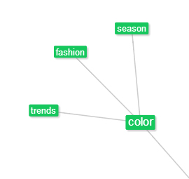 mind map color