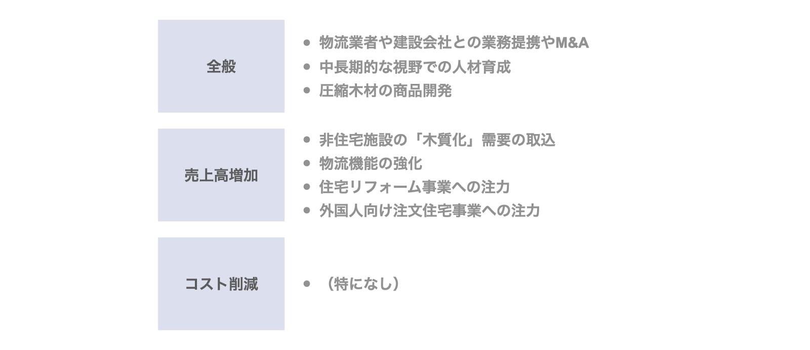 事例2. 名古屋木材のデットMBO(岡崎信金)の非公開化後の経営方針