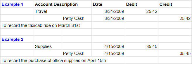 nonprofit-accounting-template-petty-cash