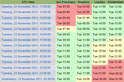 time zone calendar for remote teams