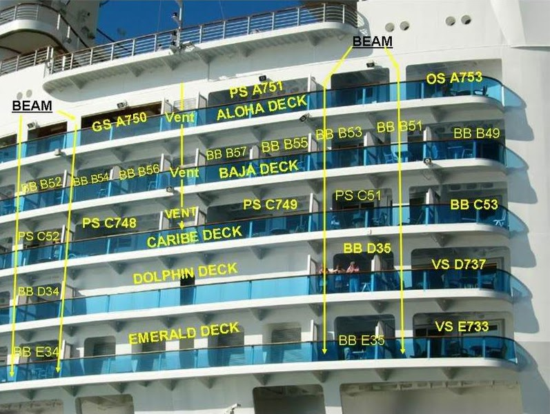 Rear Facing Cabin On Emerald Princess Cruise Critic