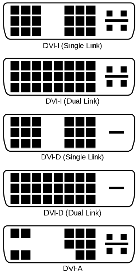 dvi-i combines the other two to support both analog and digital  it also  comes in single-link and dual-link, both of which support 1600 x 1200  (single-link)