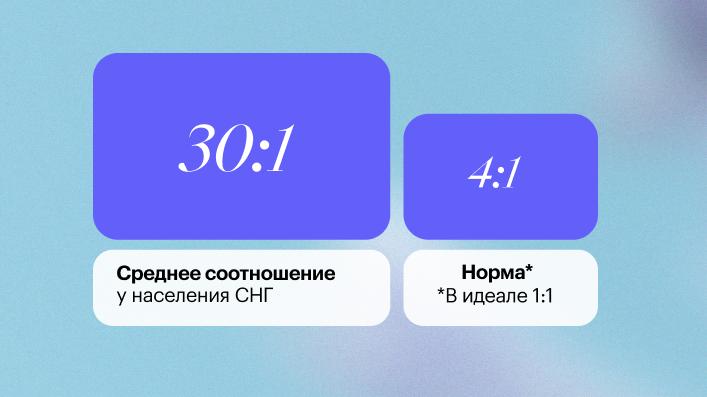 Норма соотношения Омега-3 и Омега-6 в организме