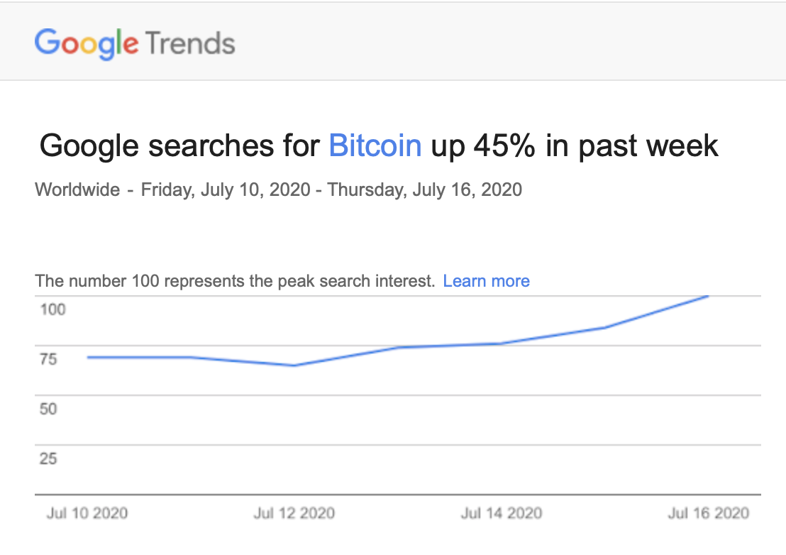 Photo of Google search trend
