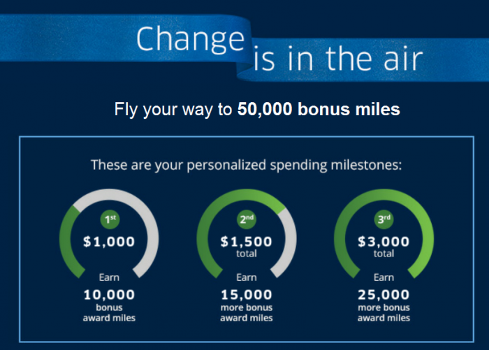 United Airlines MileagePlus Change Is In The Air