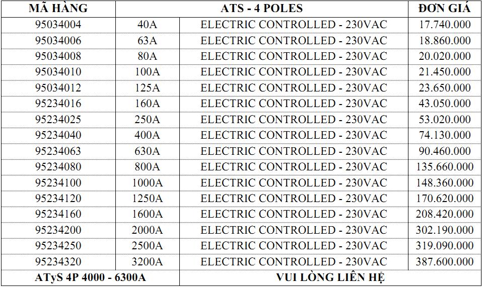 Bảng giá đồng hồ đa năng Socomecdòng thiết bị 4P