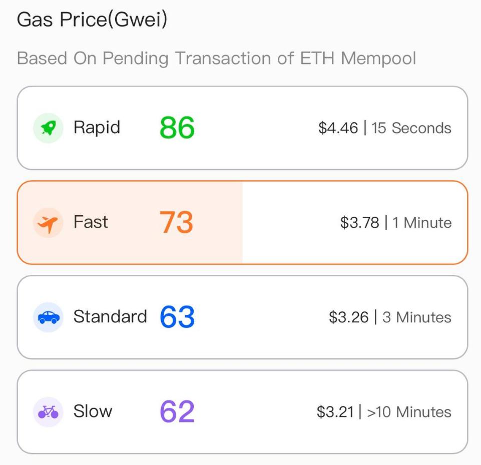 Стоимость газа в сети Ethereum.