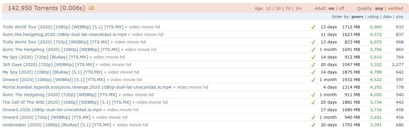 Torrentz2 popular downloads