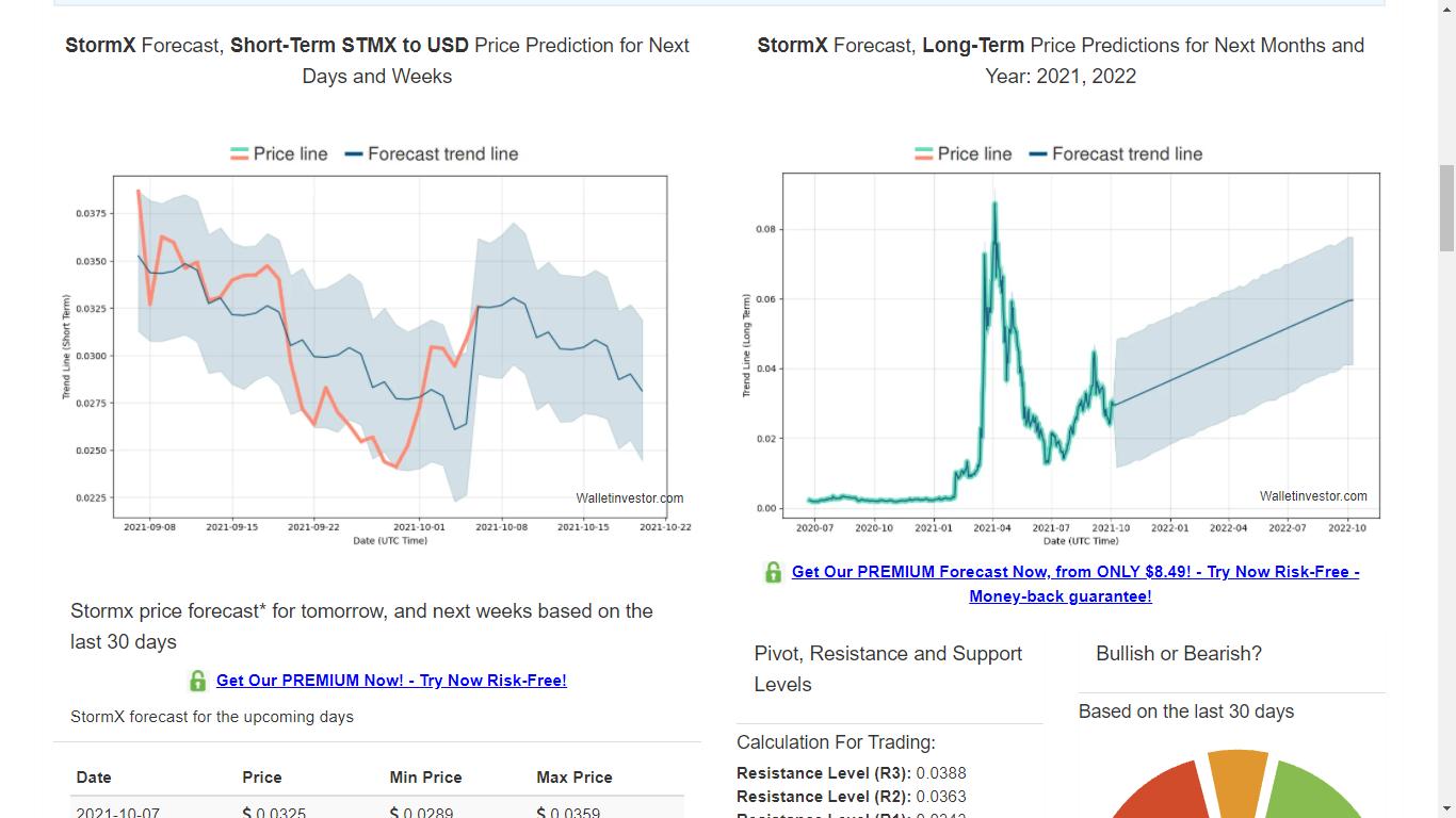 StormX Price Prediction 2021-2030 5