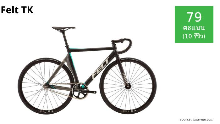 10 อันดับ จักรยานยอดนิยม ปี 2021 (อัปเดตล่าสุด พฤษภาคม)