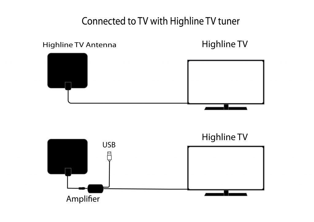 Connecting antenna