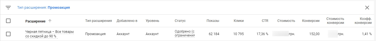 типы расширения в Google adwords