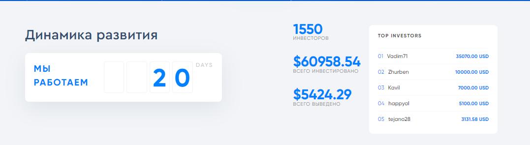 Cryptek: обзор и отзывы об инвестиционном проекте