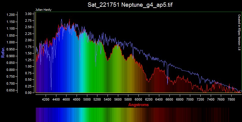 Neptune - Corrected - with G2v.jpg