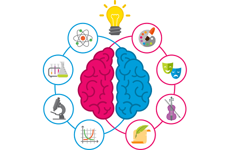 unique learning style and learning styles