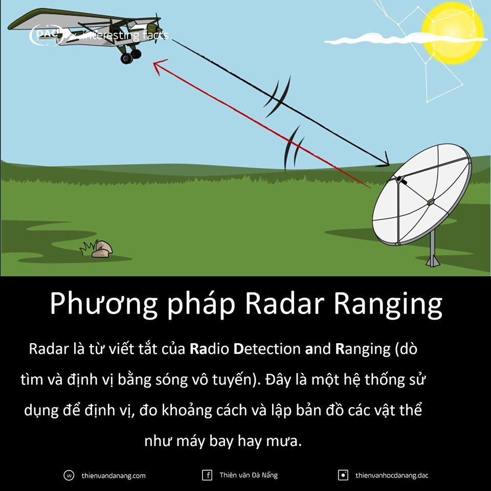 Làm sao các nhà thiên văn xác định khoảng cách Trái Đất đến Mặt Trời? - / Thiên văn học Đà Nẵng