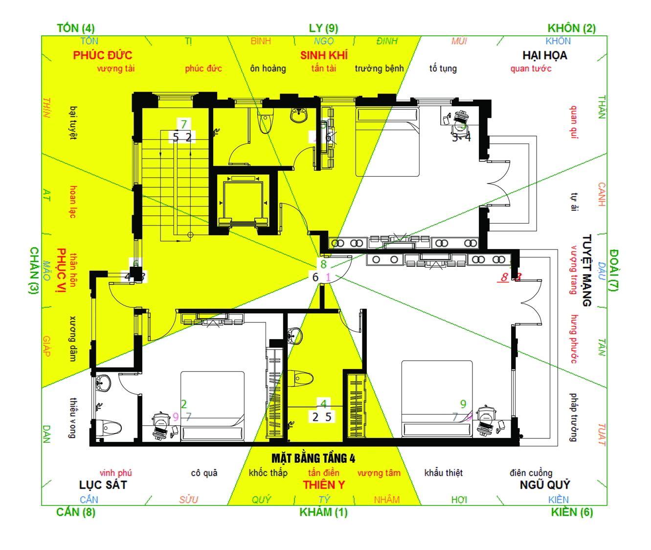 Thiết kế kiến trúc theo phong thủy