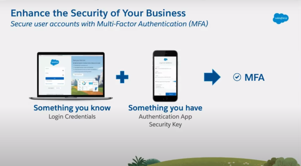 Multi-Factor Authentication - Enhance the security of your business