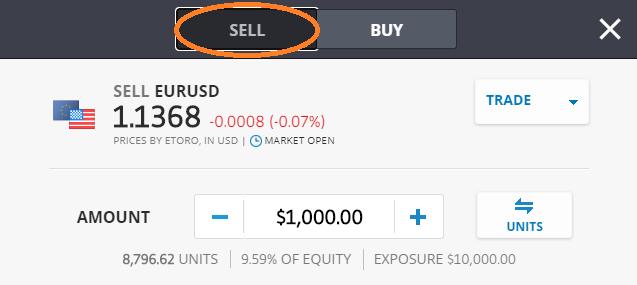 Esempio di trading con eToro
