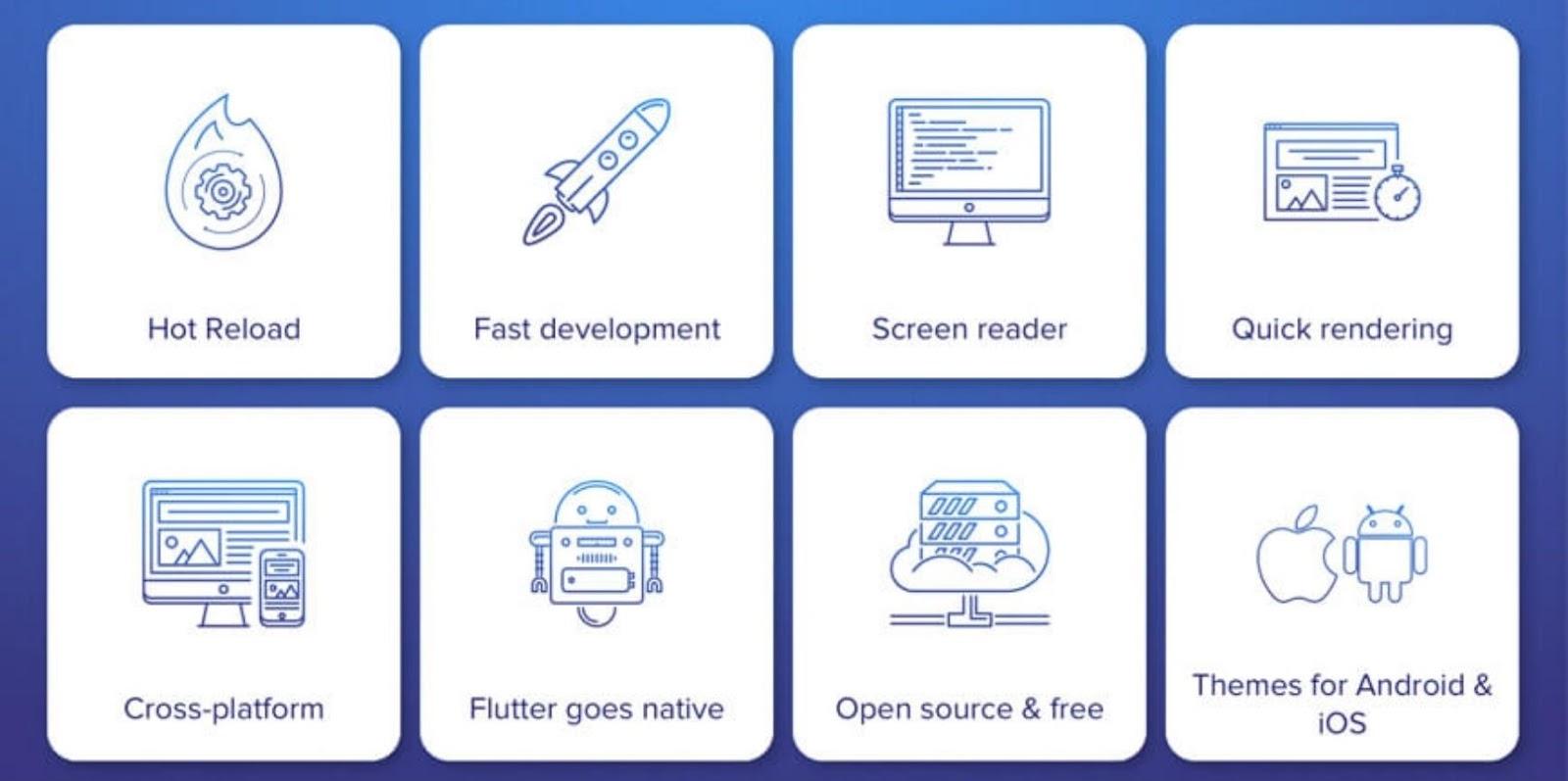 Advantage of Developing a Cross-platform app with flutter