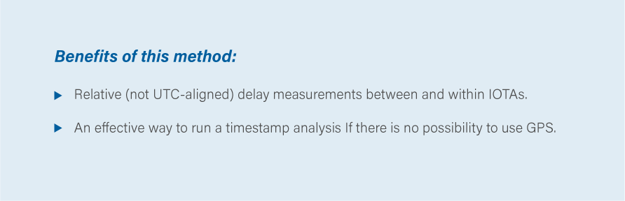 Benefits of this method: Relative (not UTC-aligned) delay measurements between and within IOTAs. An effective way to run a timestamp analysis if there is no possibility to use GPS.