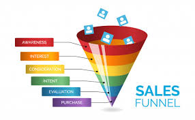 Content marketing funnel stages | A guide on content marketing funnel and it's 3 efficient usages | getdigitaloffice.com
