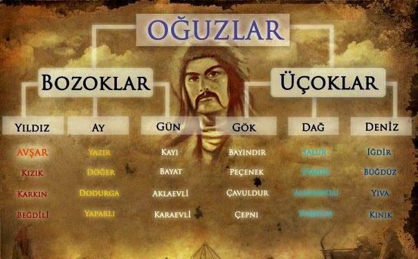 C:\Users\alialpercetin\Desktop\CERİDLER\Yiğit Bir Türkmen Aşireti CERİDLER (Yayın)\CERİT FOTO- LOGO\Cerid_3.jpg