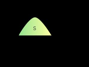 Courbe illustrant l'index glycémique