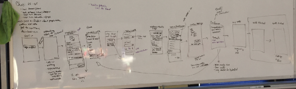 A whiteboard wireframe sketch that illustrates user flow and desired outcomes.