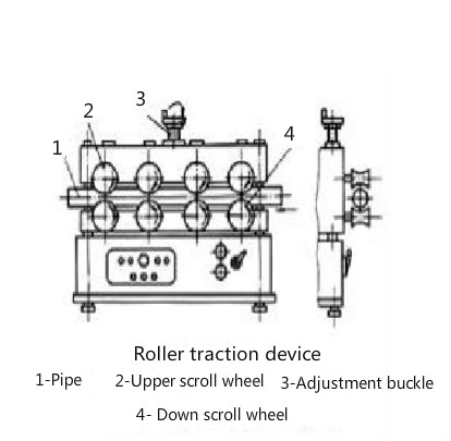 Roller traction device
