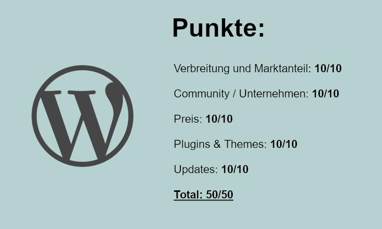 WordPress erreichte Punkte