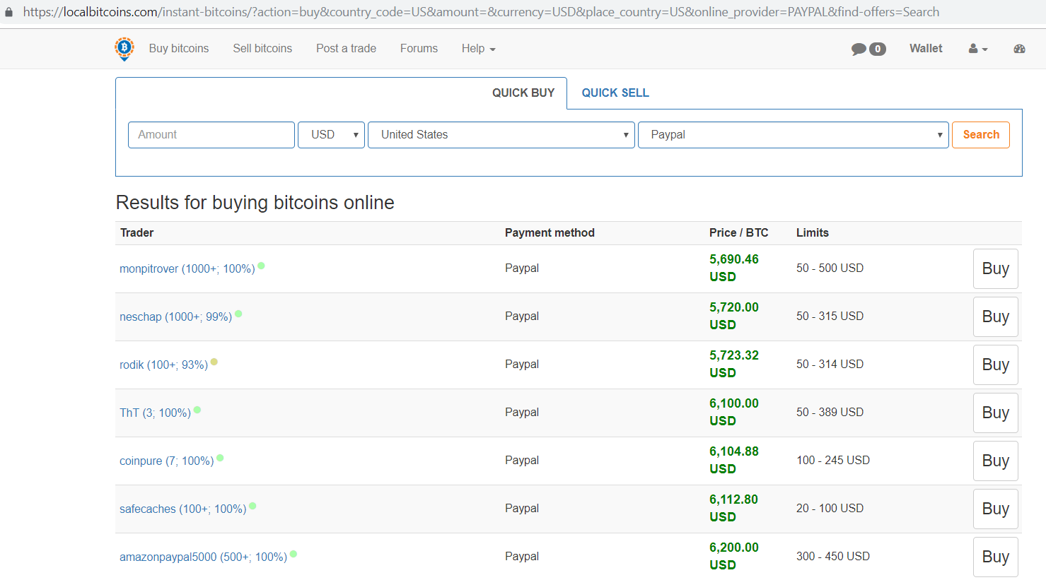 Localbitcoins.com results for buying bitcoins online page.