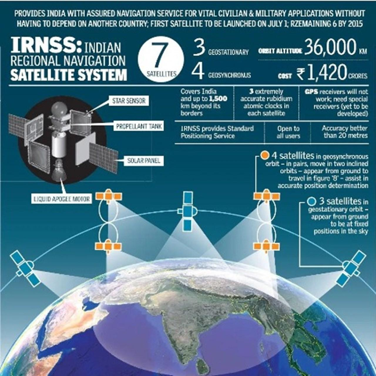 IRNSS accepted as component of World Wide Radio Navigation System |  Headlines