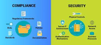 Image result for Compliance vs. security