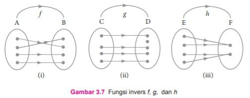 materi matematika kelas 10 bab 3