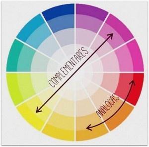 Resultado de imagem para analise de cores