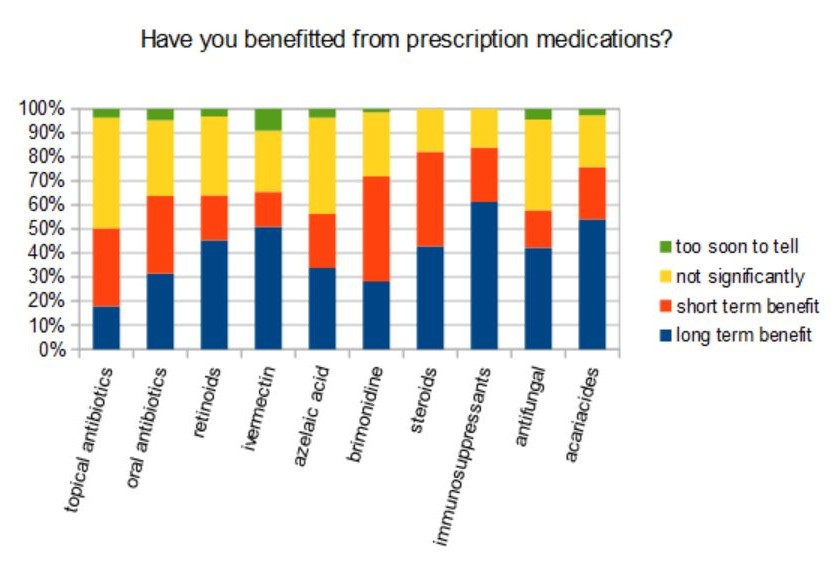 prescription2.JPG