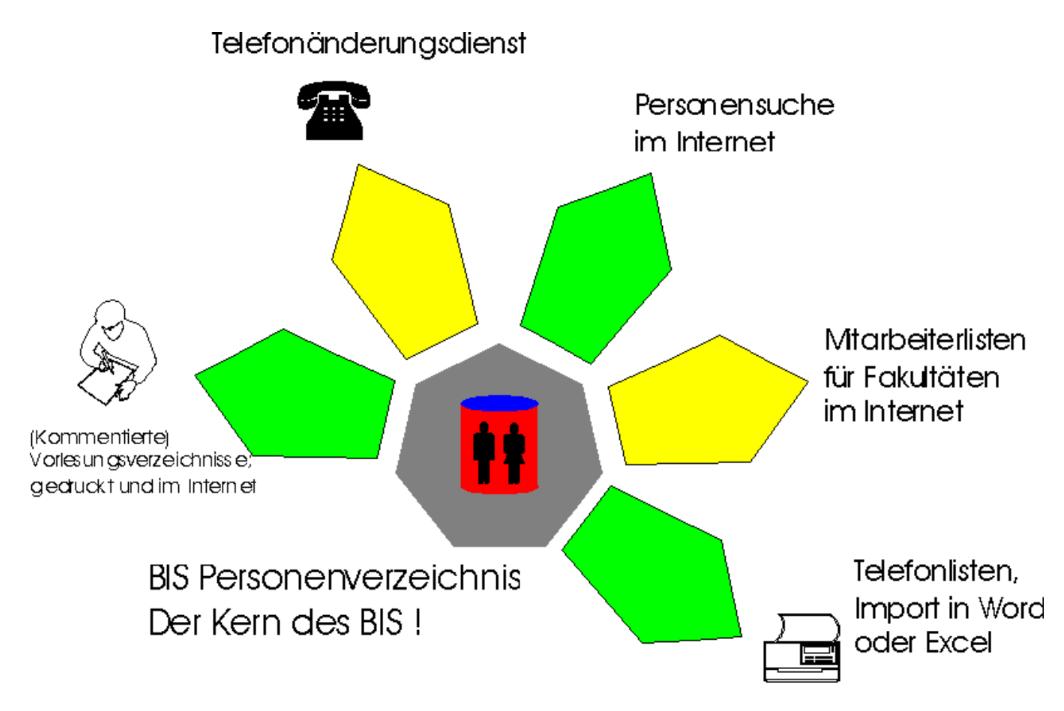 PEVZ_Integration_2000.png