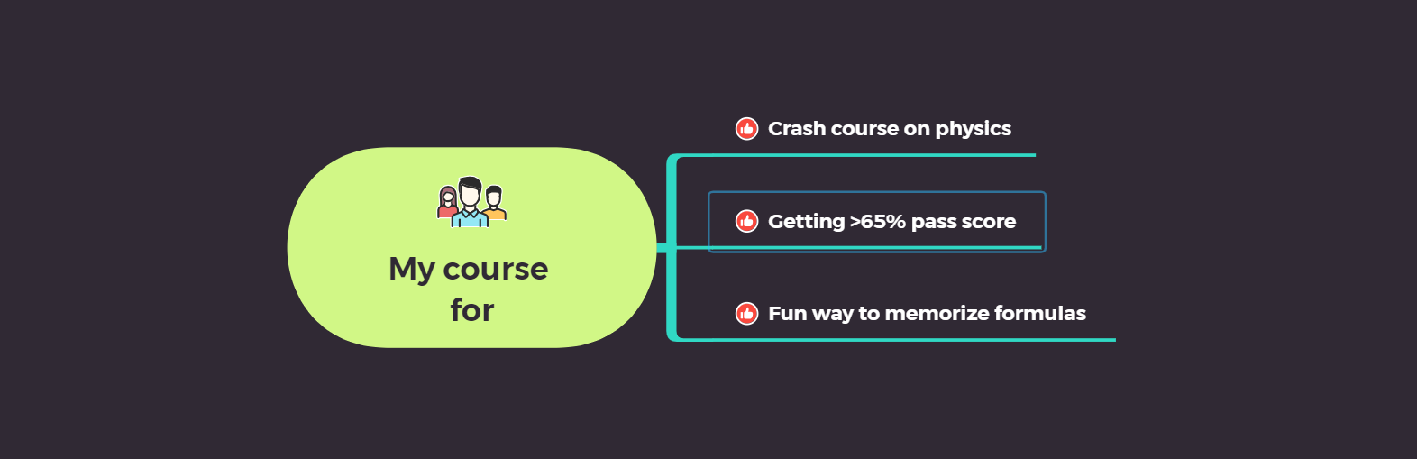 How to Create an Online Course Goal