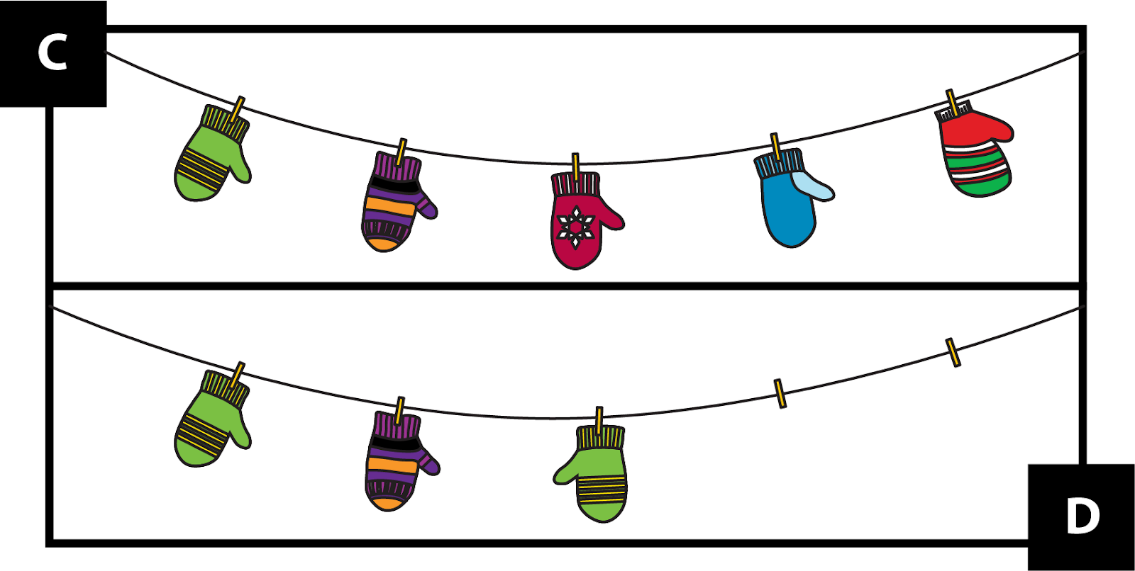 C. shows 5 mittens on a string. 1 is green.  1 is purple with orange stripes. 1 is red. 1 is blue. 1 is red with green and white stripes. D. shows 3 mittens on a string. 2 are green. 1 is purple with orange stripes. The colors go green, purple, green. The green mittens look like a pair.