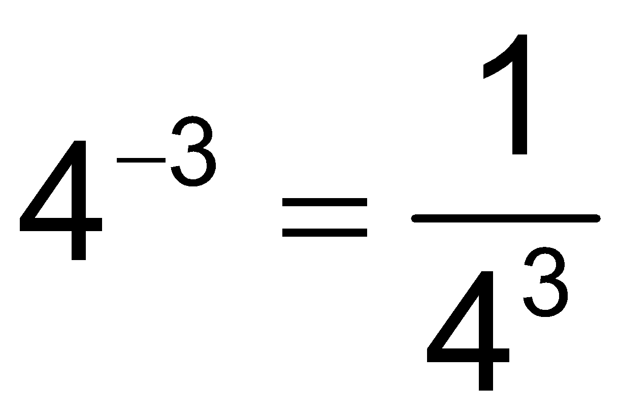 An exponent with a negative sign