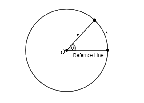 point O is the axes of rotation
