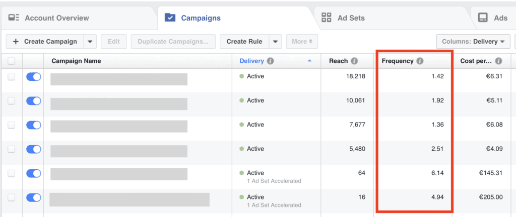 looking at social media metrics on facebook ads